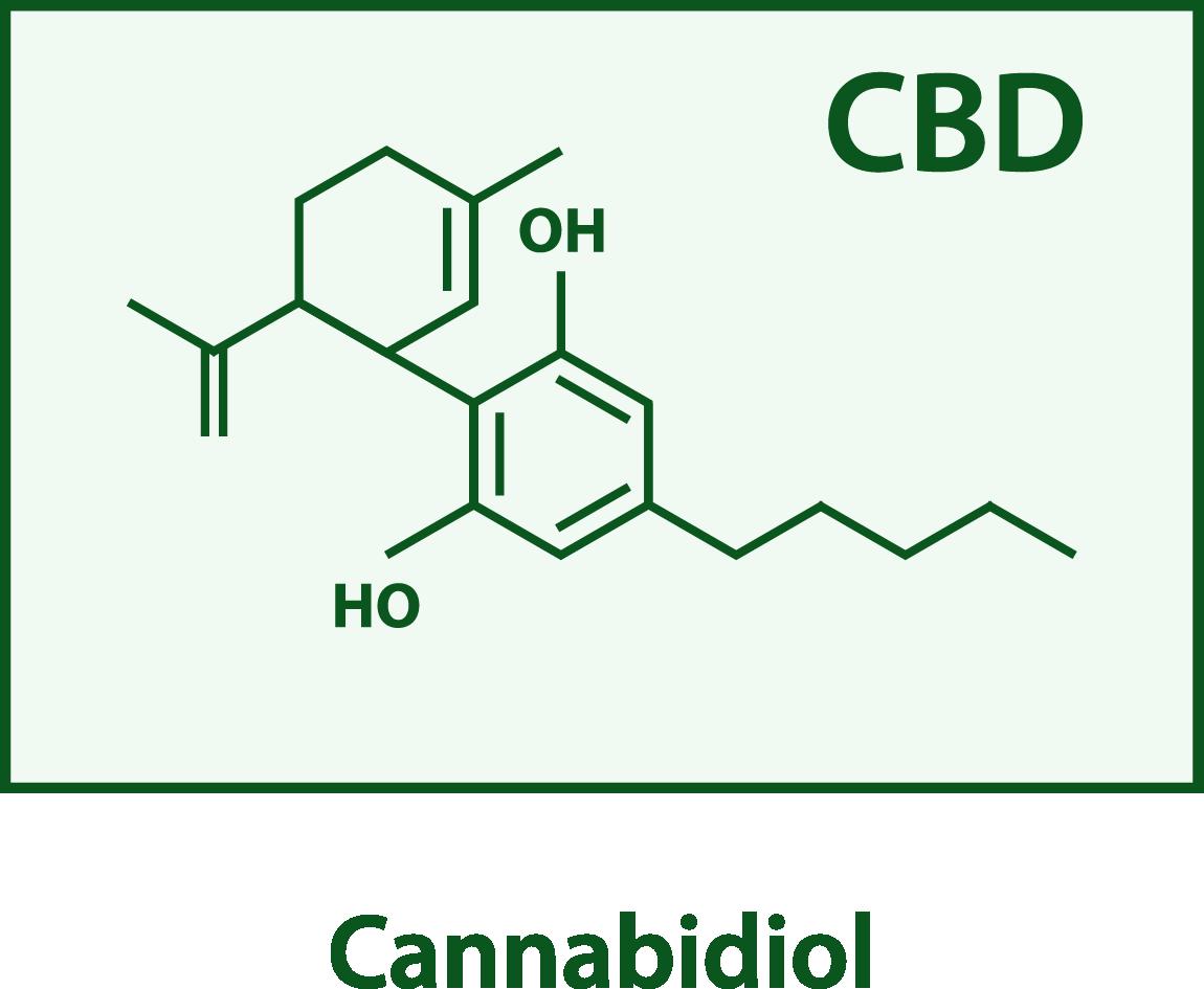CBD structure