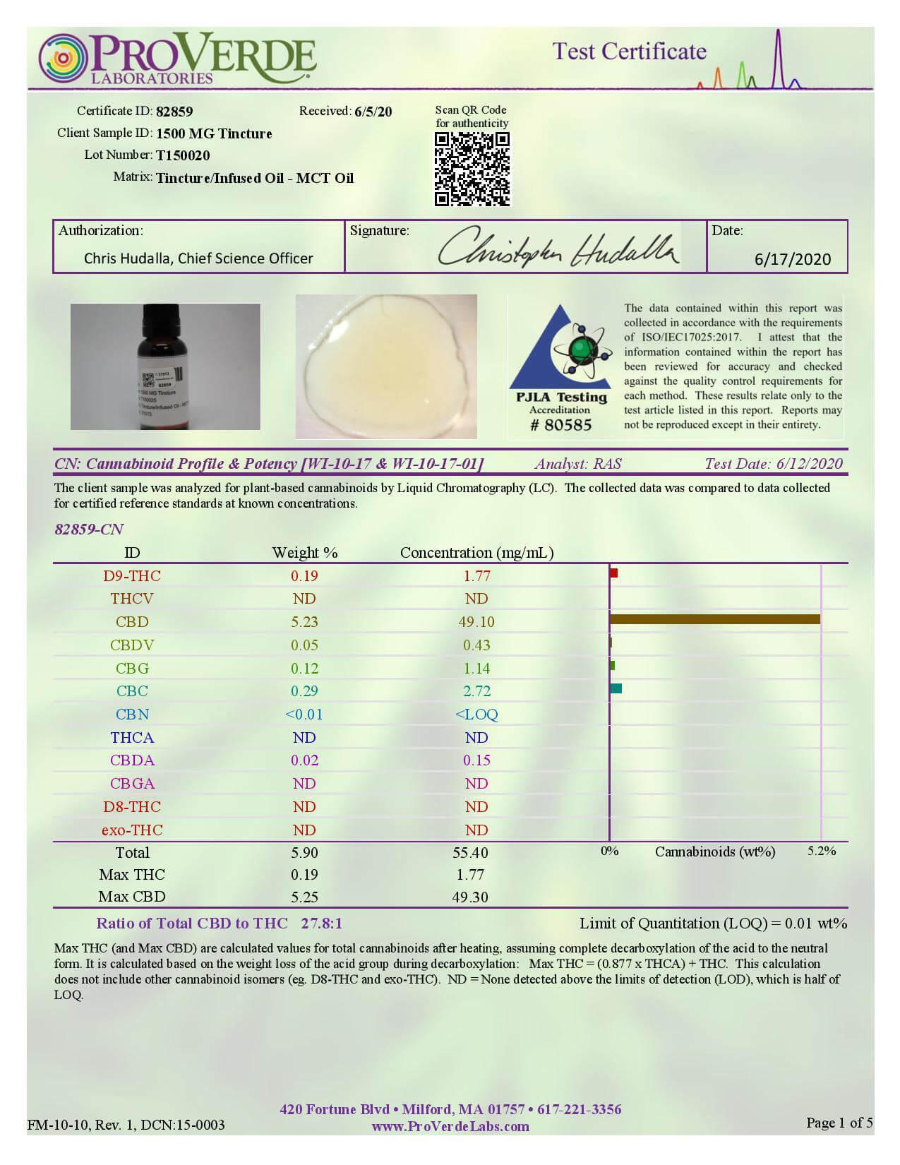 1500mg CBD Tincture full spectrum COA