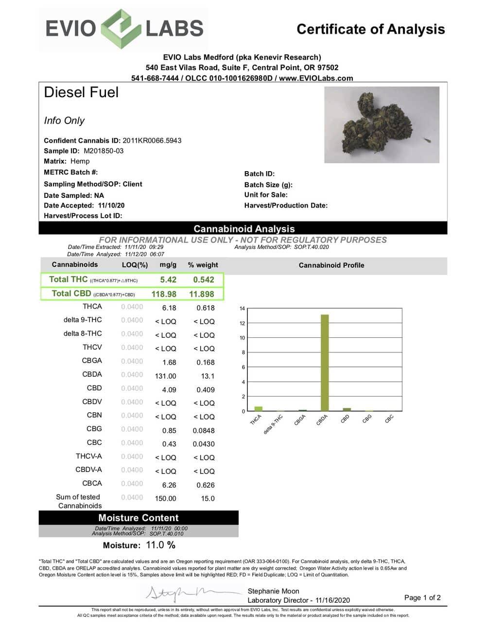 Diesel Fuel COA